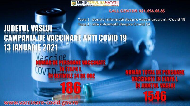 1.546 de vasluieni au fost vaccinați anti-COVID-19 până la 13 ianuarie 2021